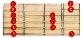 A-minor-pentatonic-guitar-scale